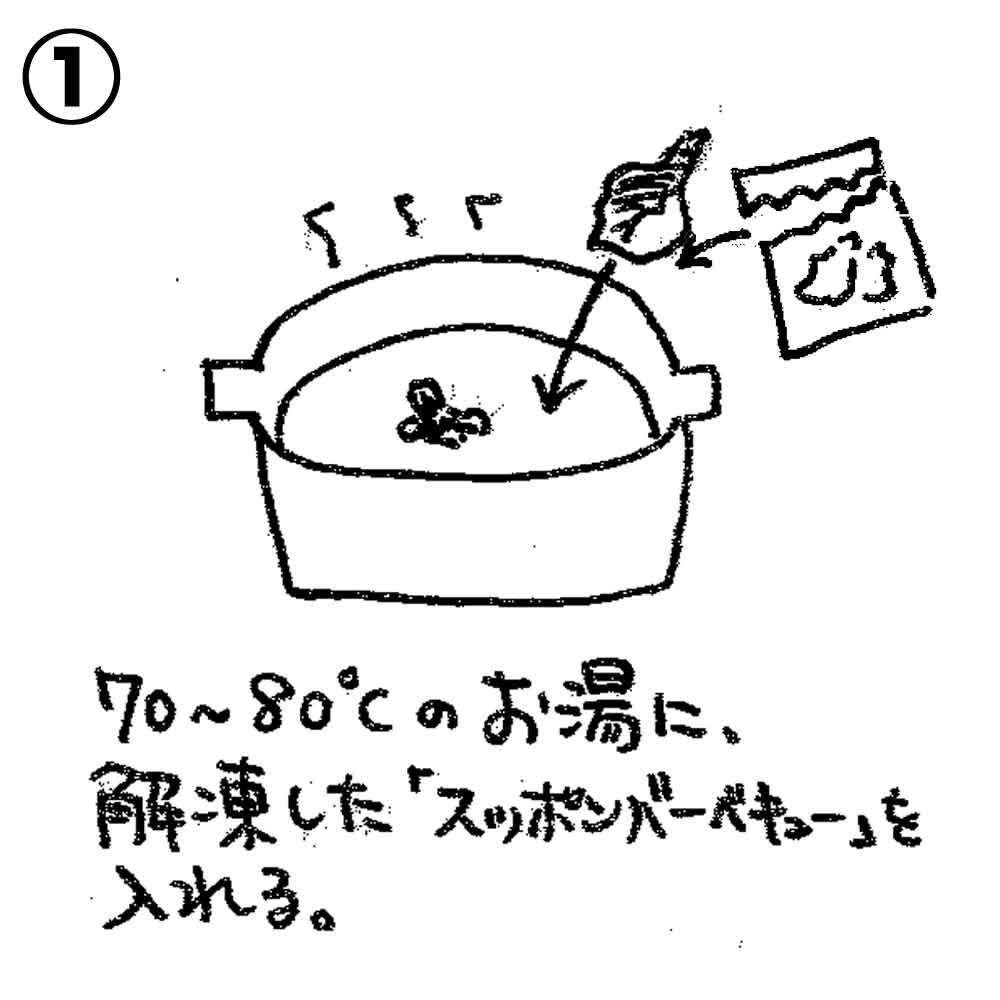 すっぽんバーベキューの美味しい食べ方1